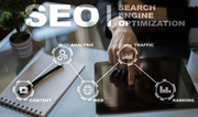 Digital Marketing Company | Website Development Company USA